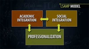 lsamp Model Slide